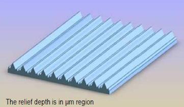 Limo社 ビームスプリッタ Beam Splitter Beam Splitting Diffractive